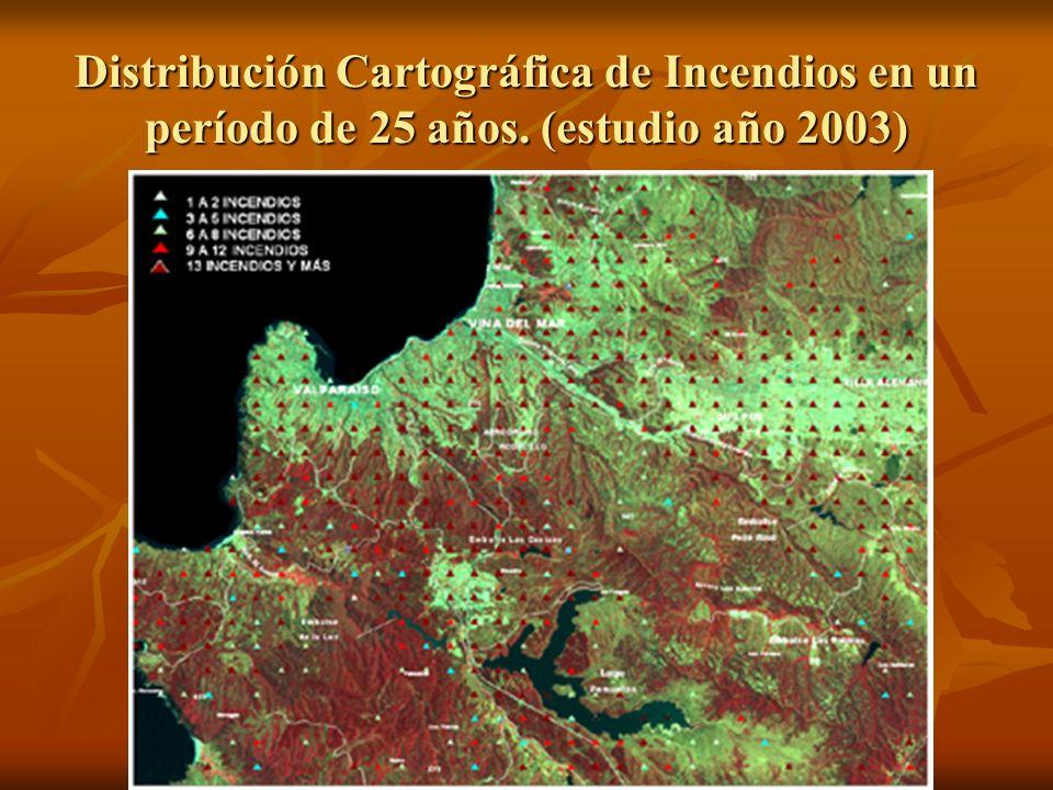 Extensión Poblacional Periférica
