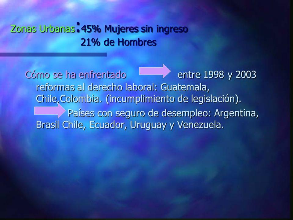 El caso de Chile.Fuente: Mideplán.