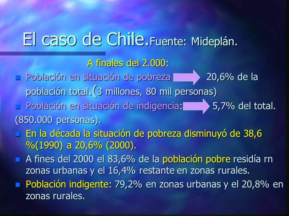 El caso de Chile. Fuente: Mideplán.