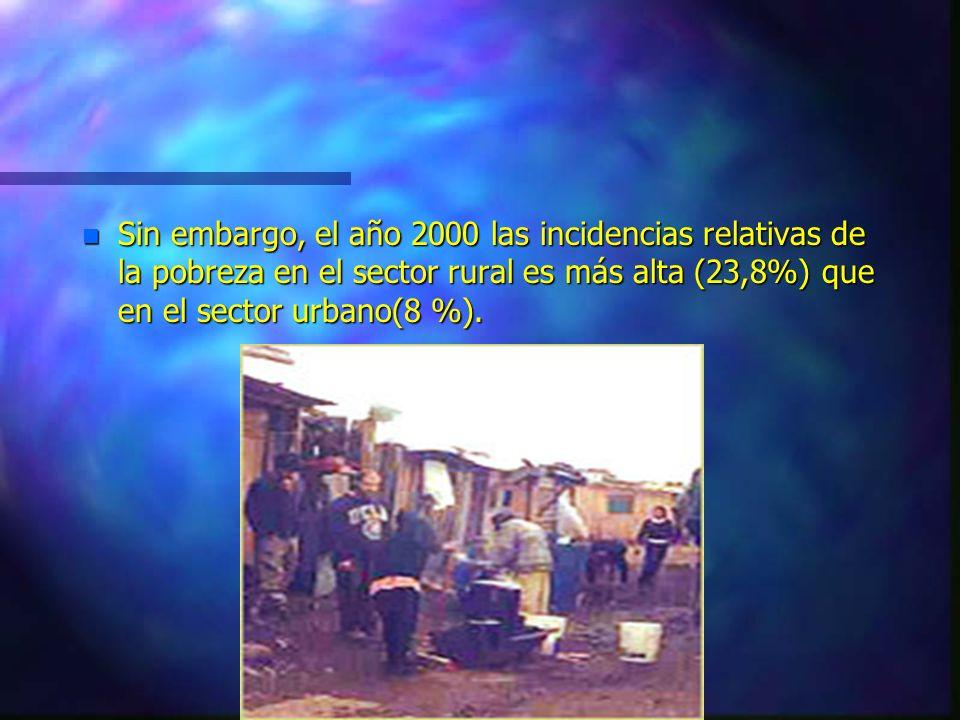 n Sin embargo, el año 2000 las incidencias relativas de la pobreza en el sector rural es más alta (23,8%) que en el sector urbano(8 %).