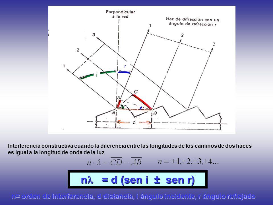 Interferencia constructiva cuando la diferencia entre las longitudes de los caminos de dos haces es igual a la longitud de onda de la luz Red de escalerilla i r d n= orden de interferencia, d distancia, i ángulo incidente, r ángulo reflejado n = d (sen i ± sen r)