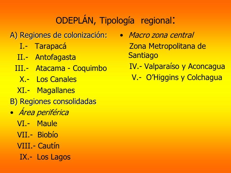 ODEPLÁN, Tipología regional : A) Regiones de colonización: I.- Tarapacá II.- Antofagasta III.- Atacama - Coquimbo X.- Los Canales XI.- Magallanes B) R