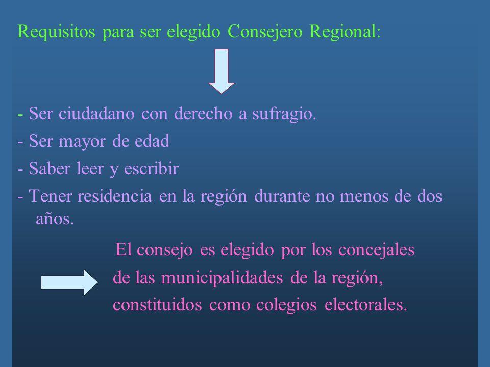 Requisitos para ser elegido Consejero Regional: - Ser ciudadano con derecho a sufragio.