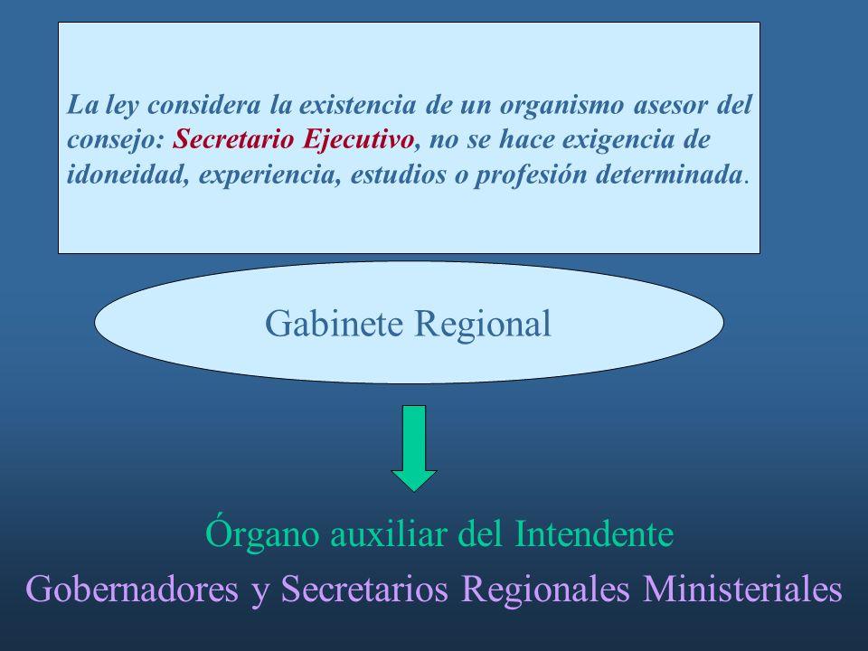 Requisitos para ser elegido Consejero Regional: - Ser ciudadano con derecho a sufragio. - Ser mayor de edad - Saber leer y escribir - Tener residencia
