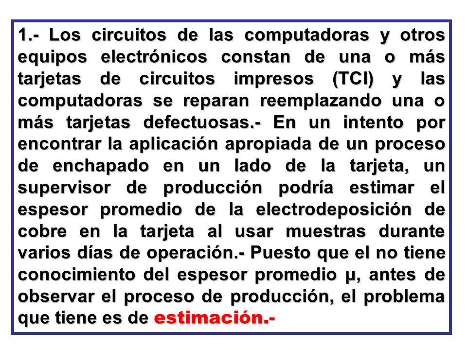 1.- Los circuitos de las computadoras y otros equipos electrónicos constan de una o más tarjetas de circuitos impresos (TCI) y las computadoras se rep