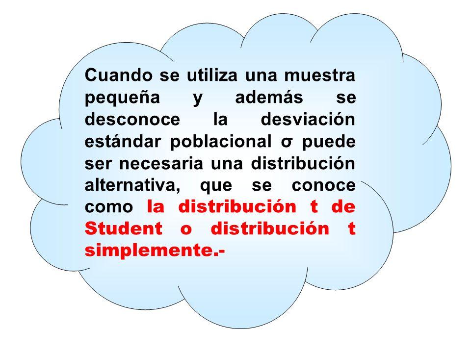 Cuando se utiliza una muestra pequeña y además se desconoce la desviación estándar poblacional σ puede ser necesaria una distribución alternativa, que