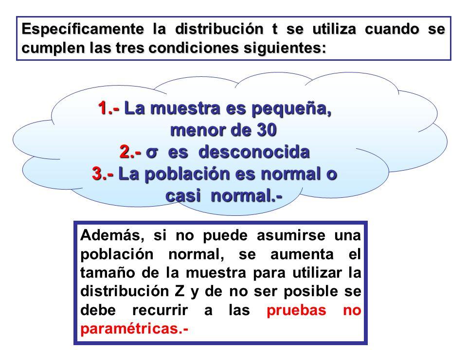 Específicamente la distribución t se utiliza cuando se cumplen las tres condiciones siguientes: 1.- La muestra es pequeña, menor de 30 2.- σ es descon