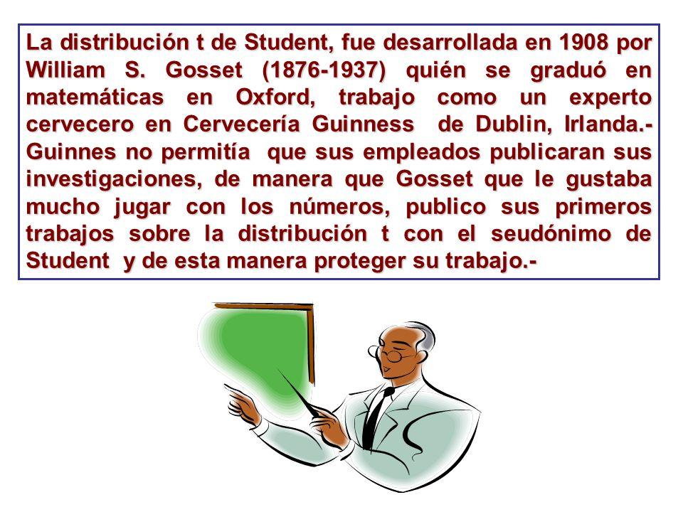 La distribución t de Student, fue desarrollada en 1908 por William S. Gosset (1876-1937) quién se graduó en matemáticas en Oxford, trabajo como un exp