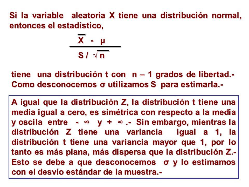 Si la variable aleatoria X tiene una distribución normal, entonces el estadístico, X - μ X - μ S / n S / n tiene una distribución t con n – 1 grados d