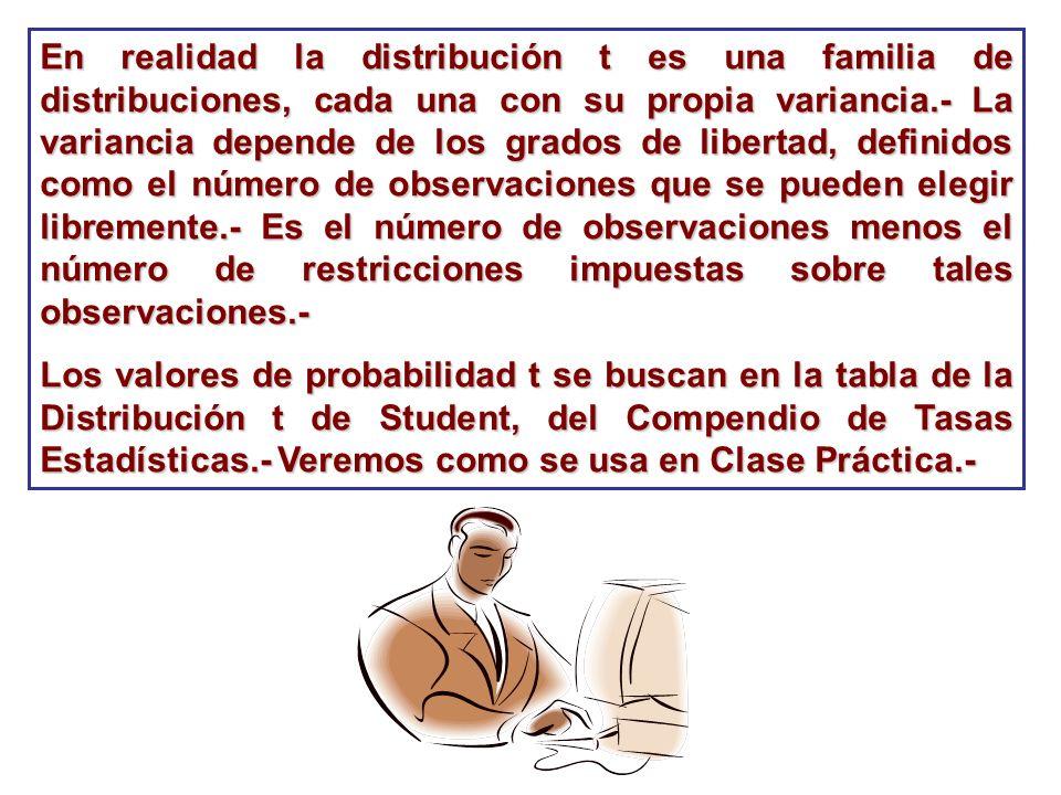 En realidad la distribución t es una familia de distribuciones, cada una con su propia variancia.- La variancia depende de los grados de libertad, def