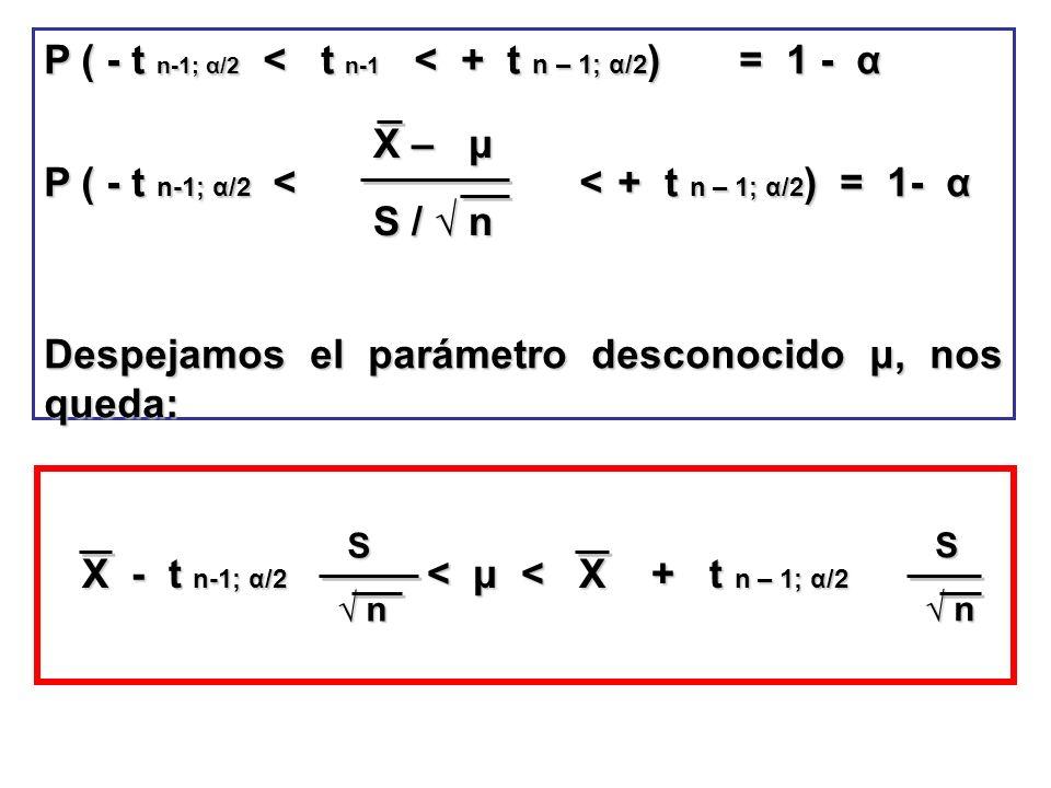 P ( - t n-1; α/2 < t n-1 < + t n – 1; α/2 ) = 1 - α P ( - t n-1; α/2 < < + t n – 1; α/2 ) = 1- α Despejamos el parámetro desconocido μ, nos queda: X -