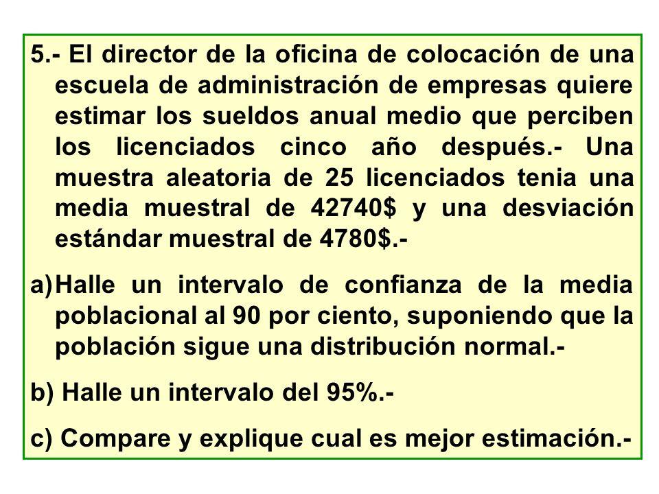 5.- El director de la oficina de colocación de una escuela de administración de empresas quiere estimar los sueldos anual medio que perciben los licen