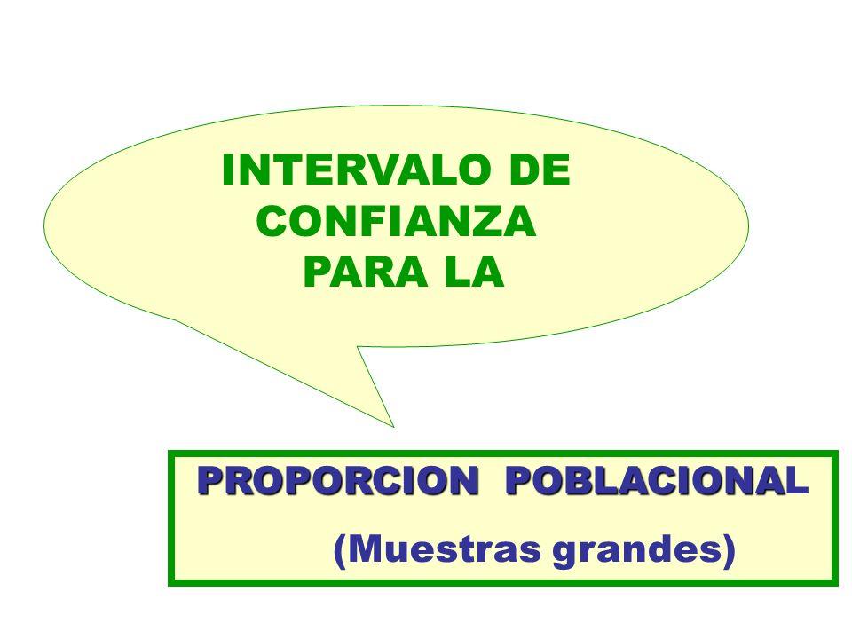 INTERVALO DE CONFIANZA PARA LA PROPORCION POBLACIONA PROPORCION POBLACIONAL (Muestras grandes)