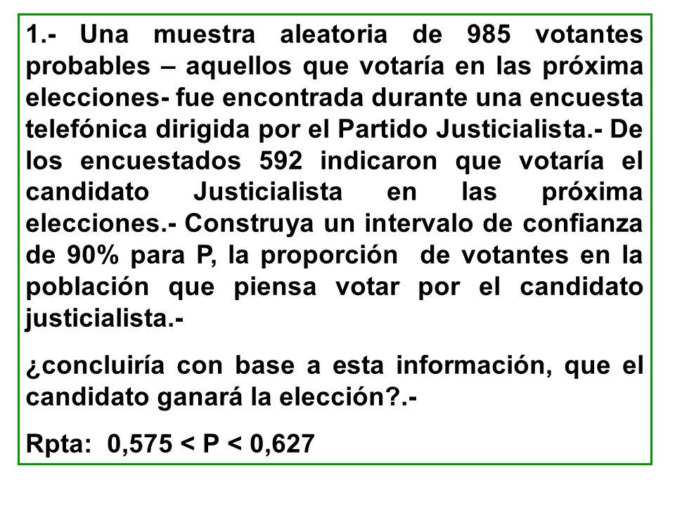 1.- Una muestra aleatoria de 985 votantes probables – aquellos que votaría en las próxima elecciones- fue encontrada durante una encuesta telefónica d