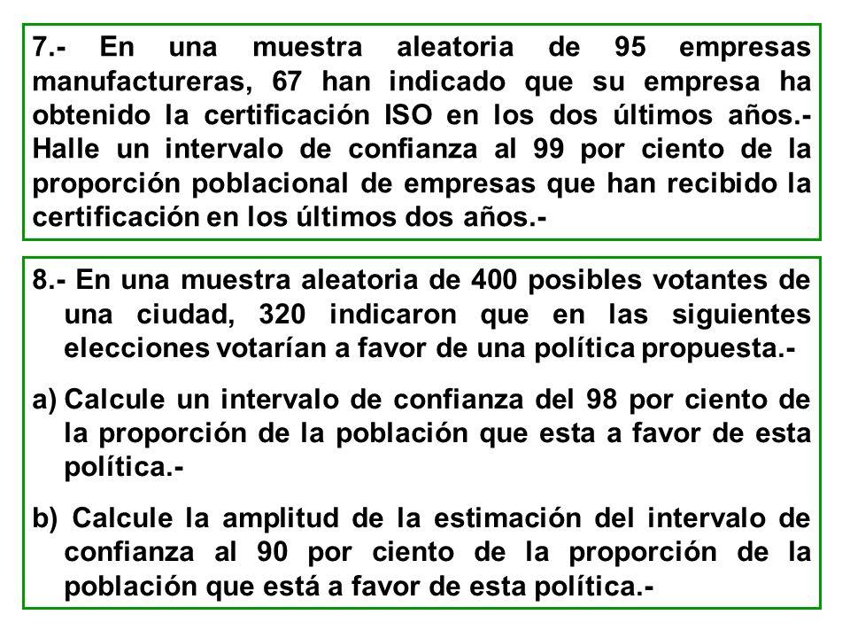 7.- En una muestra aleatoria de 95 empresas manufactureras, 67 han indicado que su empresa ha obtenido la certificación ISO en los dos últimos años.-