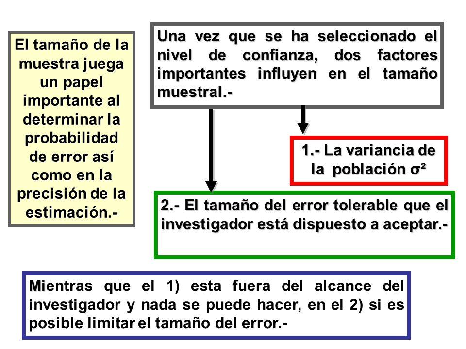 El tamaño de la muestra juega un papel importante al determinar la probabilidad de error así como en la precisión de la estimación.- Una vez que se ha