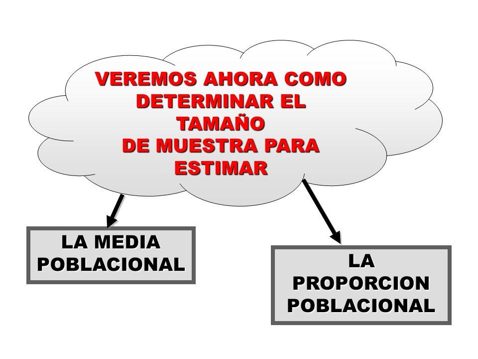 VEREMOS AHORA COMO DETERMINAR EL TAMAÑO DE MUESTRA PARA ESTIMAR LA MEDIA POBLACIONAL LA PROPORCION POBLACIONAL