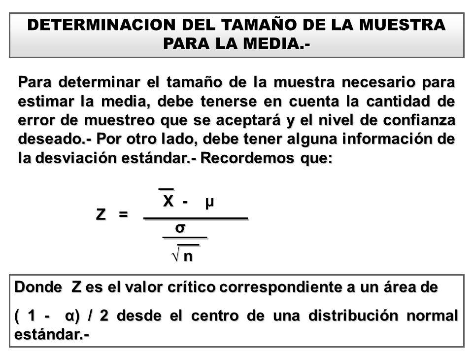DETERMINACION DEL TAMAÑO DE LA MUESTRA PARA LA MEDIA.- Para determinar el tamaño de la muestra necesario para estimar la media, debe tenerse en cuenta