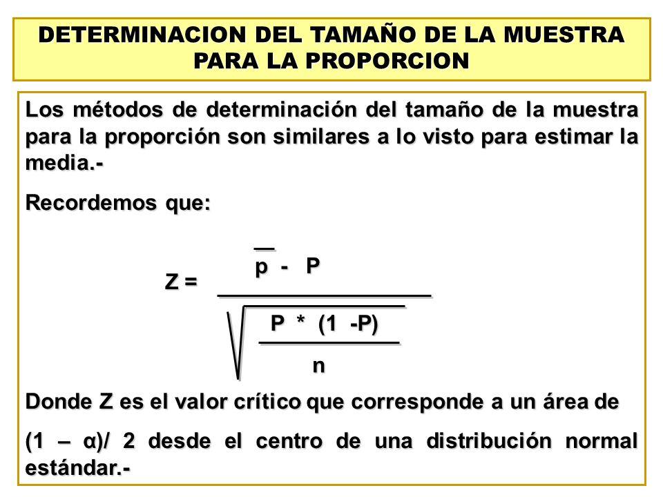 DETERMINACION DEL TAMAÑO DE LA MUESTRA PARA LA PROPORCION Los métodos de determinación del tamaño de la muestra para la proporción son similares a lo