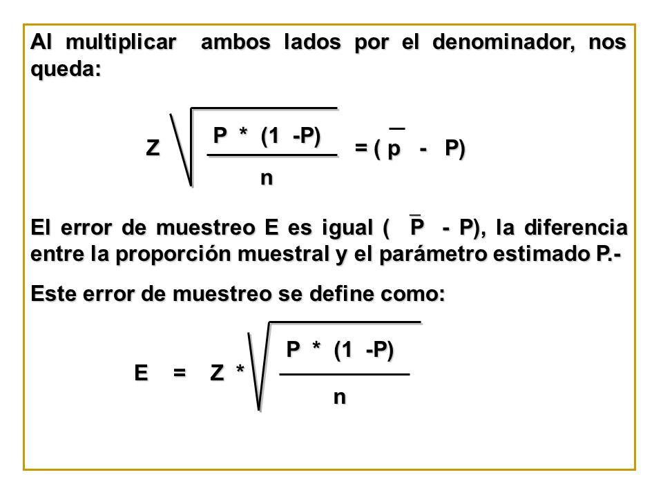 Al multiplicar ambos lados por el denominador, nos queda: Z = ( p - P) Z = ( p - P) El error de muestreo E es igual ( P - P), la diferencia entre la p