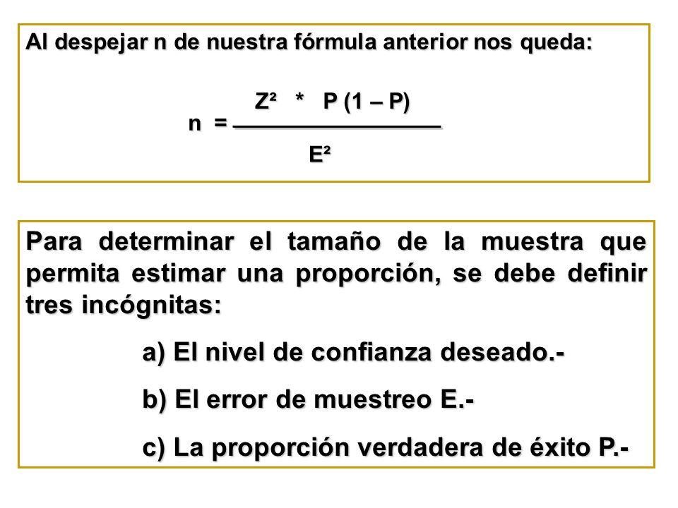 Al despejar n de nuestra fórmula anterior nos queda: n = n = Z² * P (1 – P) E²E²E²E² Para determinar el tamaño de la muestra que permita estimar una p