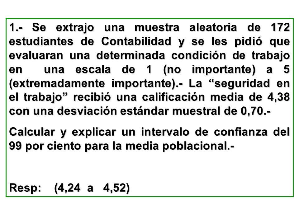 1.- Se extrajo una muestra aleatoria de 172 estudiantes de Contabilidad y se les pidió que evaluaran una determinada condición de trabajo en una escal