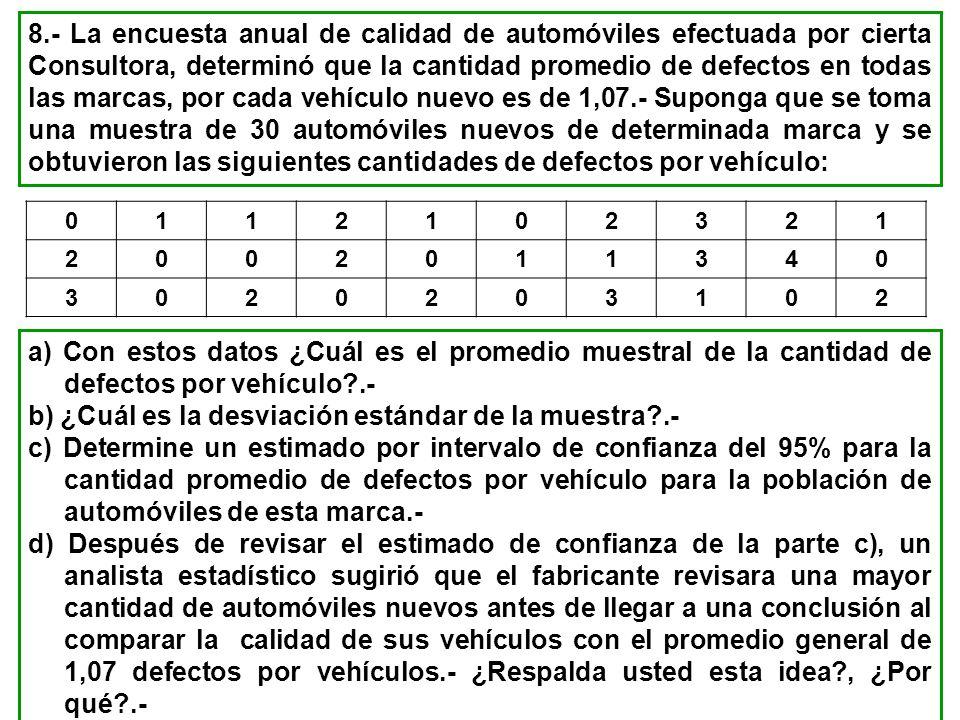 8.- La encuesta anual de calidad de automóviles efectuada por cierta Consultora, determinó que la cantidad promedio de defectos en todas las marcas, p