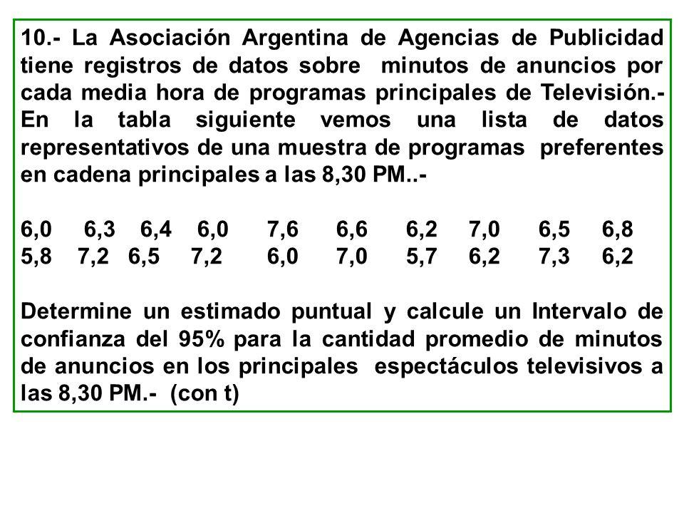 10.- La Asociación Argentina de Agencias de Publicidad tiene registros de datos sobre minutos de anuncios por cada media hora de programas principales