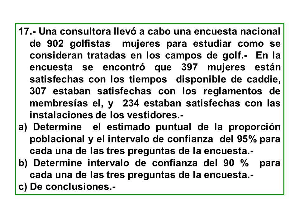 17.- Una consultora llevó a cabo una encuesta nacional de 902 golfistas mujeres para estudiar como se consideran tratadas en los campos de golf.- En l