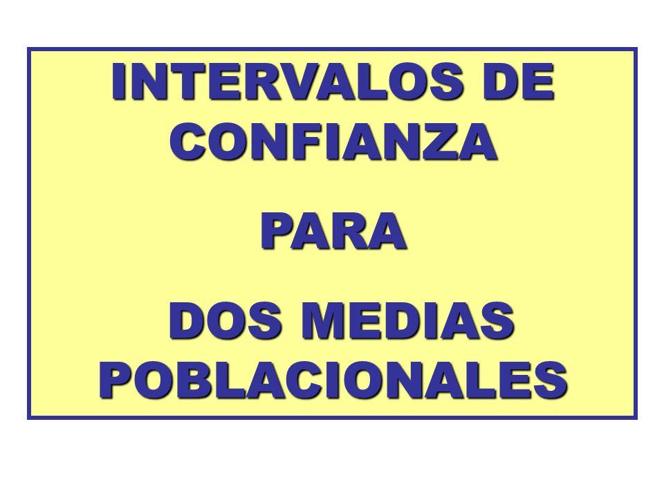 INTERVALOS DE CONFIANZA PARA DOS MEDIAS POBLACIONALES DOS MEDIAS POBLACIONALES