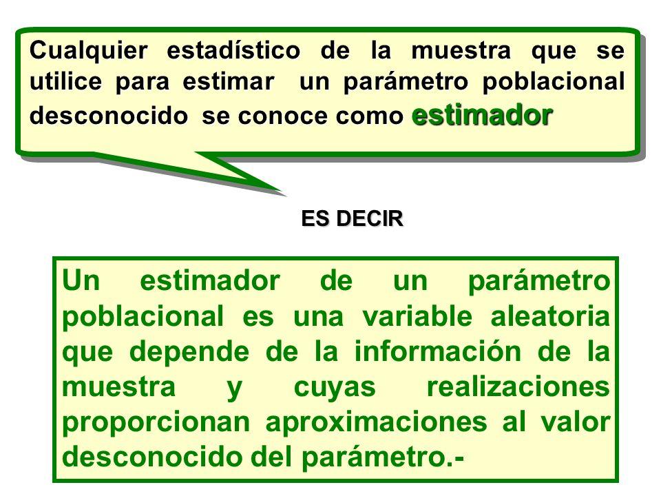 Cualquier estadístico de la muestra que se utilice para estimar un parámetro poblacional desconocido se conoce como estimador ES DECIR Un estimador de