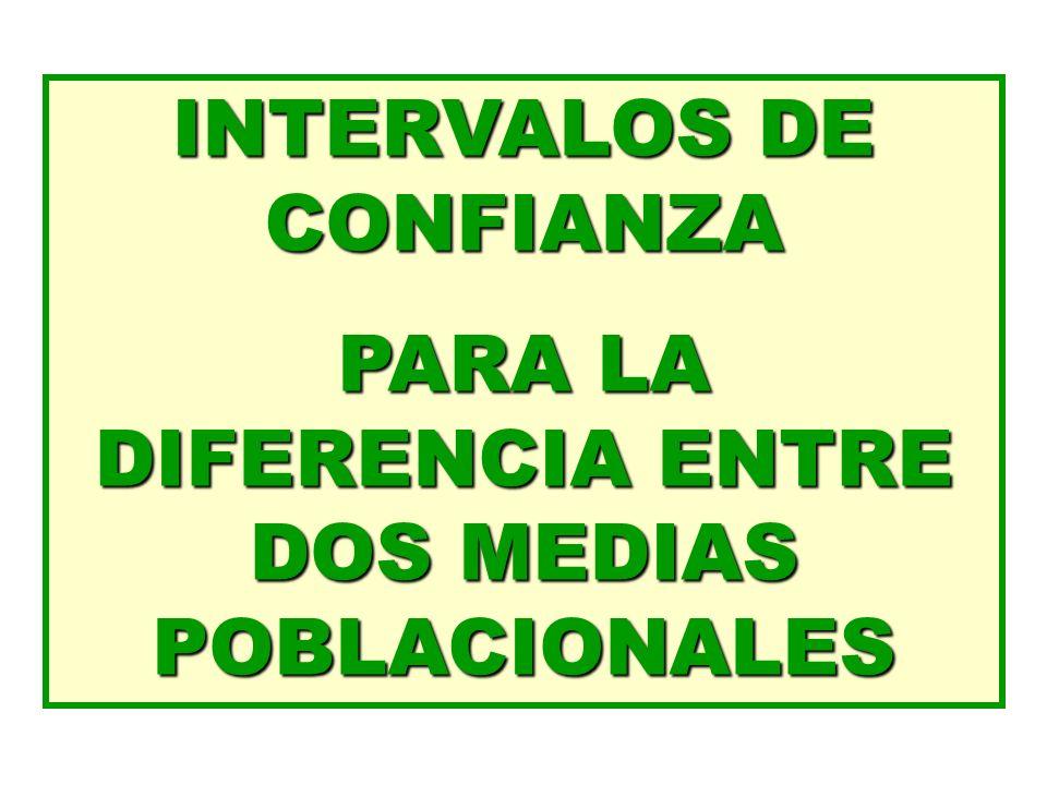 INTERVALOS DE CONFIANZA PARA LA DIFERENCIA ENTRE DOS MEDIAS POBLACIONALES