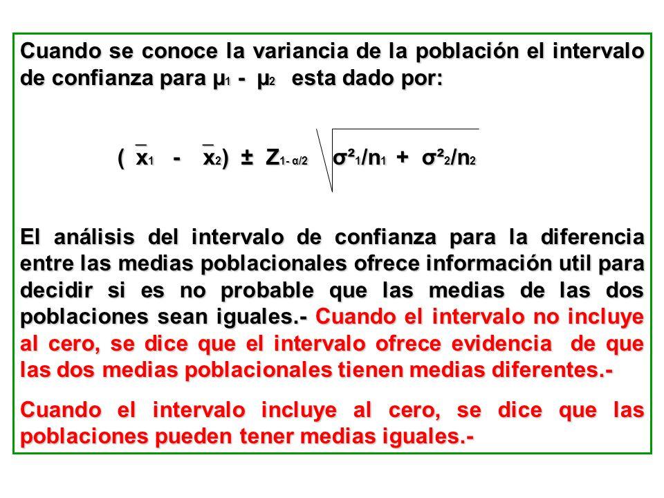 Cuando se conoce la variancia de la población el intervalo de confianza para µ 1 - µ 2 esta dado por: ( x 1 - x 2 ) ± Z 1- α/2 σ² 1 /n 1 + σ² 2 /n 2 (