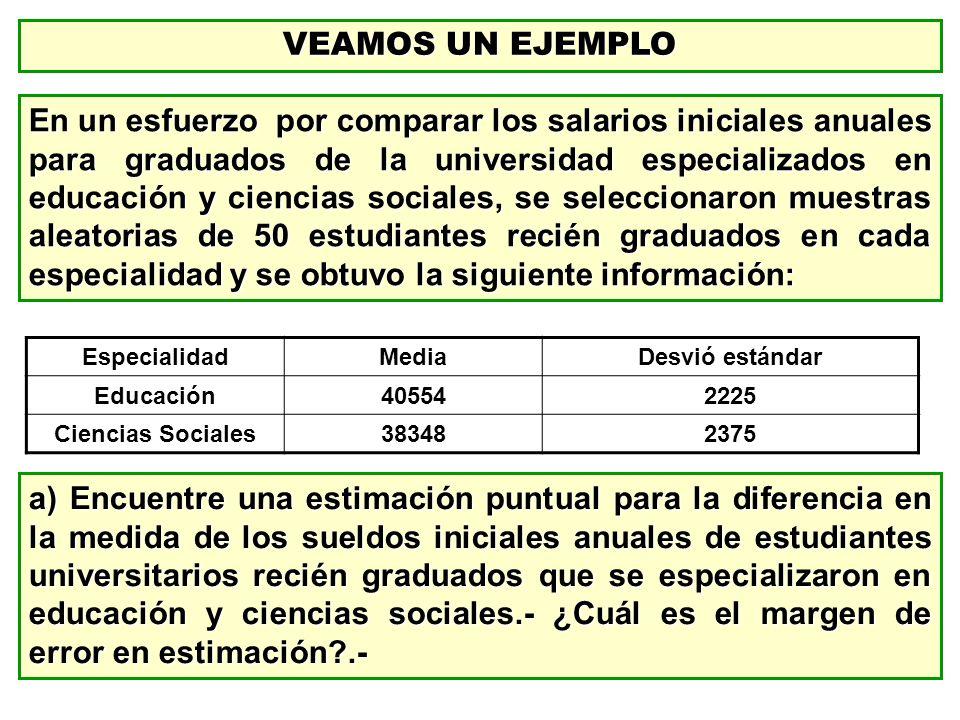 VEAMOS UN EJEMPLO En un esfuerzo por comparar los salarios iniciales anuales para graduados de la universidad especializados en educación y ciencias s