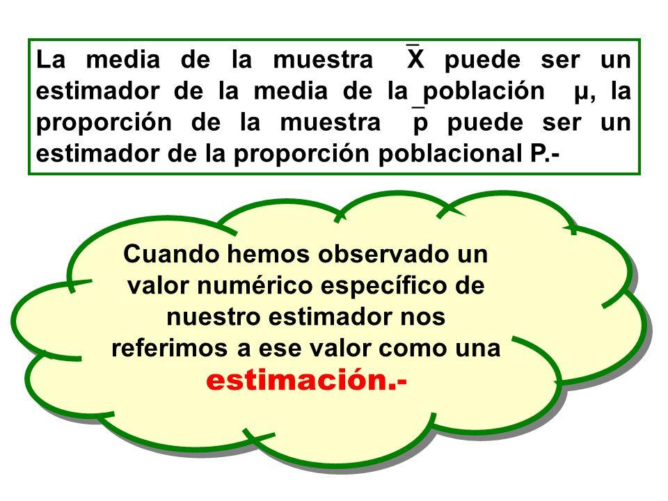 La media de la muestra X puede ser un estimador de la media de la población μ, la proporción de la muestra p puede ser un estimador de la proporción p