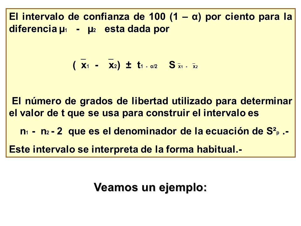 El intervalo de confianza de 100 (1 – α) por ciento para la diferencia µ 1 - µ 2 esta dada por ( x 1 - x 2 ) ± t 1 - α/2 S x 1 - x 2 ( x 1 - x 2 ) ± t