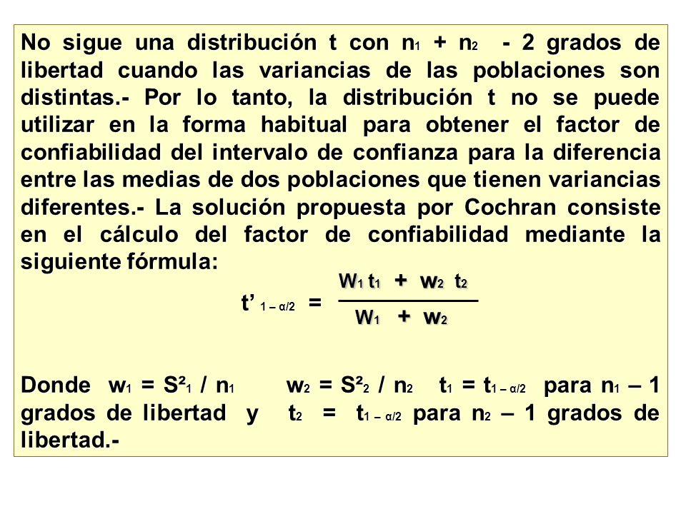 No sigue una distribución t con n 1 + n 2 - 2 grados de libertad cuando las variancias de las poblaciones son distintas.- Por lo tanto, la distribució