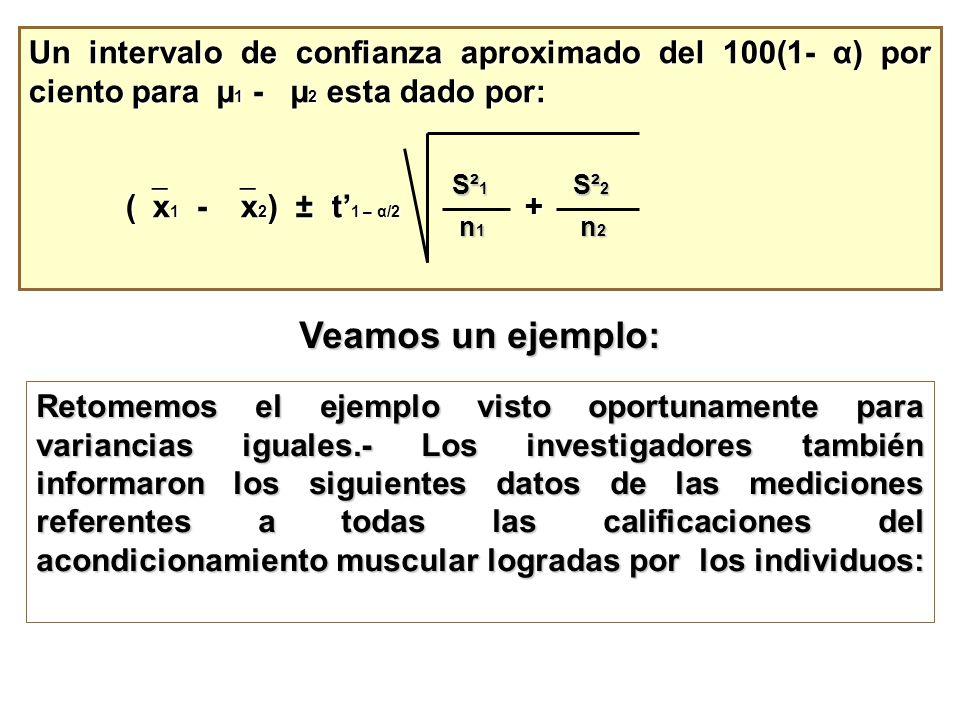 Un intervalo de confianza aproximado del 100(1- α) por ciento para µ 1 - µ 2 esta dado por: ( x 1 - x 2 ) ± t 1 – α/2 + ( x 1 - x 2 ) ± t 1 – α/2 + S²