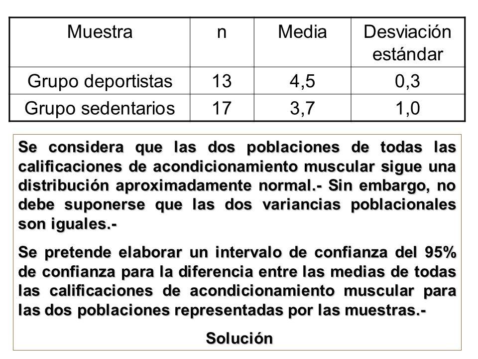 MuestranMediaDesviación estándar Grupo deportistas134,50,3 Grupo sedentarios173,71,0 Se considera que las dos poblaciones de todas las calificaciones