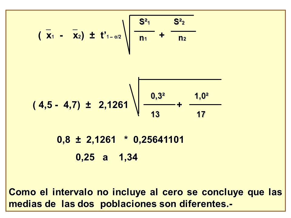 ( x 1 - x 2 ) ± t 1 – α/2 + ( x 1 - x 2 ) ± t 1 – α/2 + ( 4,5 - 4,7) ± 2,1261 + ( 4,5 - 4,7) ± 2,1261 + 0,8 ± 2,1261 * 0,25641101 0,8 ± 2,1261 * 0,256