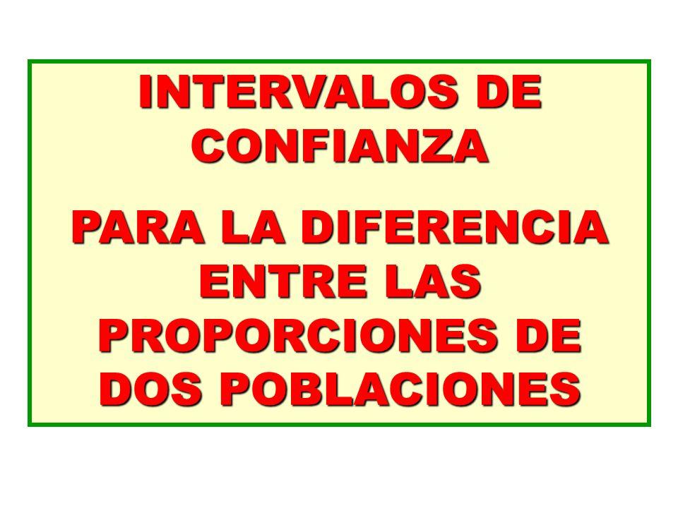 INTERVALOS DE CONFIANZA PARA LA DIFERENCIA ENTRE LAS PROPORCIONES DE DOS POBLACIONES