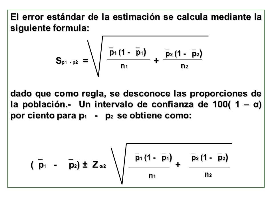 El error estándar de la estimación se calcula mediante la siguiente formula: S p1 - p2 = + S p1 - p2 = + dado que como regla, se desconoce las proporc