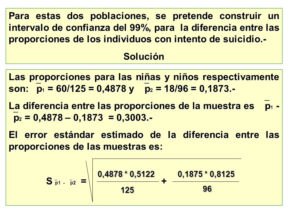Para estas dos poblaciones, se pretende construir un intervalo de confianza del 99%, para la diferencia entre las proporciones de los individuos con i