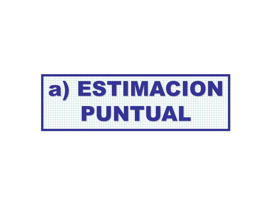 a) ESTIMACION PUNTUAL