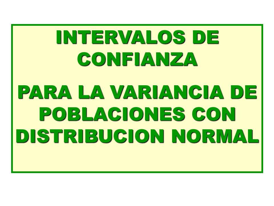 INTERVALOS DE CONFIANZA PARA LA VARIANCIA DE POBLACIONES CON DISTRIBUCION NORMAL