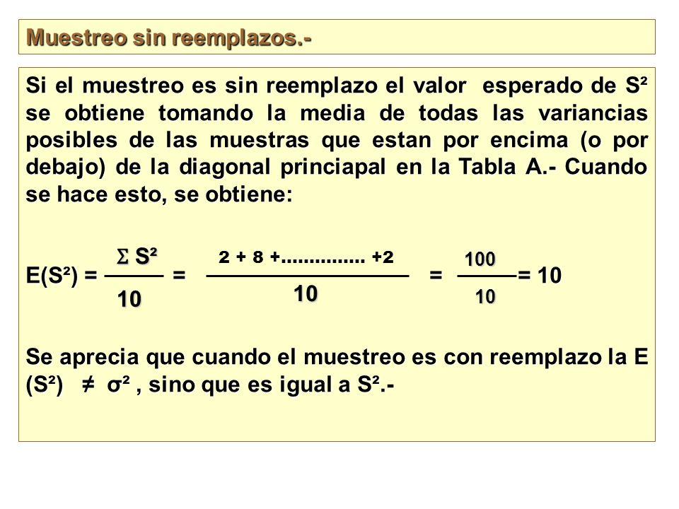 Muestreo sin reemplazos.- Si el muestreo es sin reemplazo el valor esperado de S ² se obtiene tomando la media de todas las variancias posibles de las