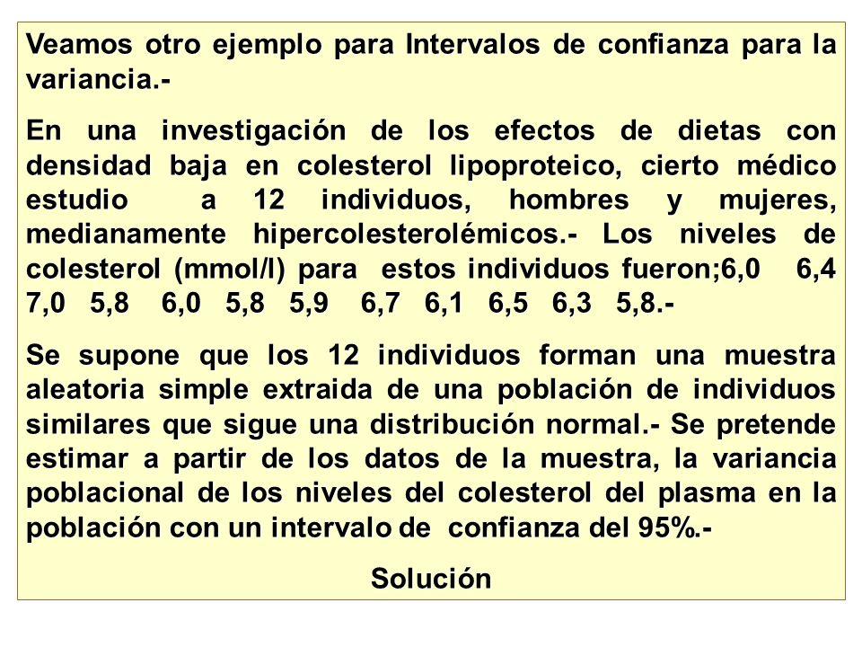 Veamos otro ejemplo para Intervalos de confianza para la variancia.- En una investigación de los efectos de dietas con densidad baja en colesterol lip