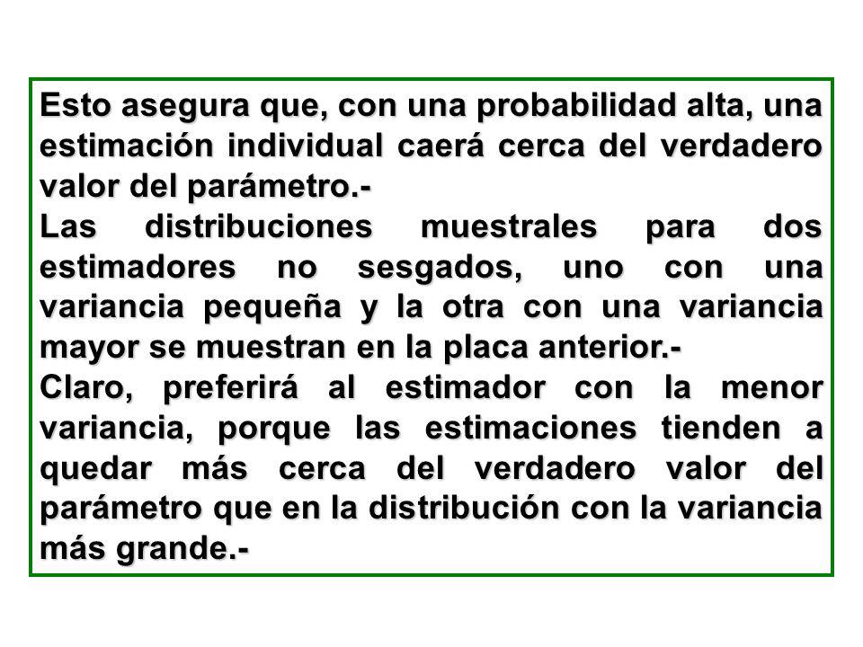 Esto asegura que, con una probabilidad alta, una estimación individual caerá cerca del verdadero valor del parámetro.- Las distribuciones muestrales p