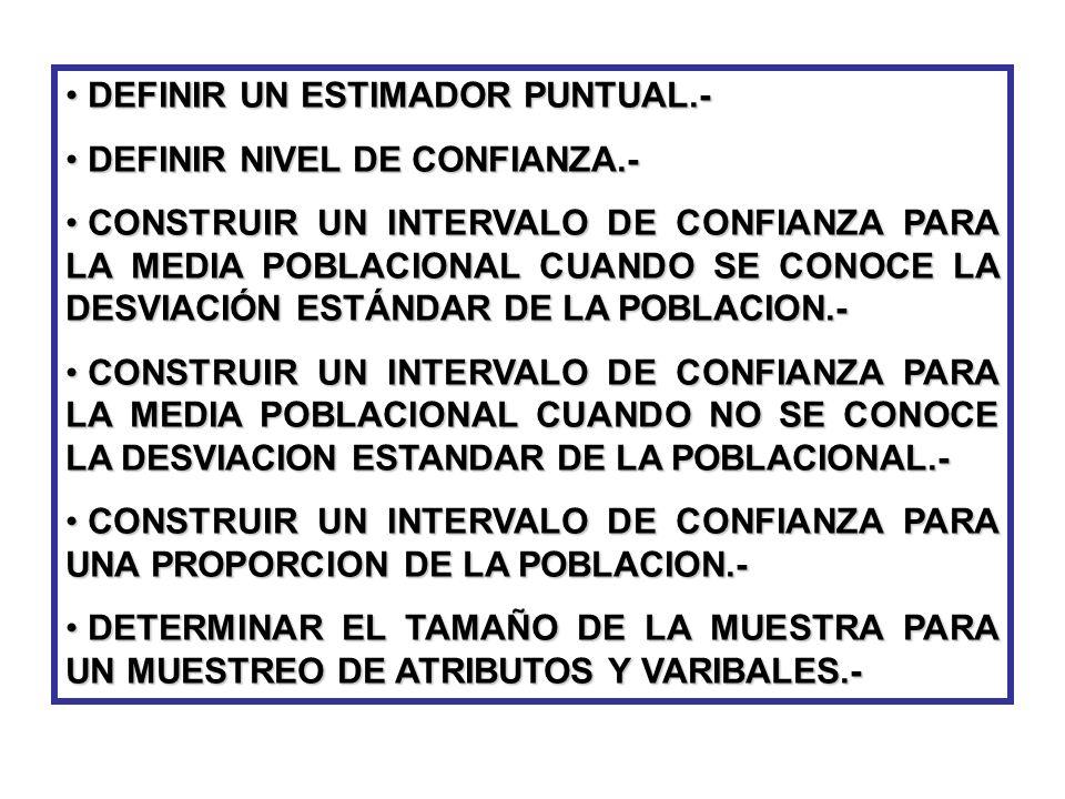 DEFINIR UN ESTIMADOR PUNTUAL.- DEFINIR UN ESTIMADOR PUNTUAL.- DEFINIR NIVEL DE CONFIANZA.- DEFINIR NIVEL DE CONFIANZA.- CONSTRUIR UN INTERVALO DE CONF