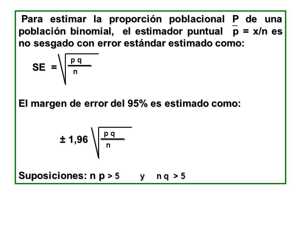 Para estimar la proporción poblacional P de una población binomial, el estimador puntual p = x/n es no sesgado con error estándar estimado como: Para